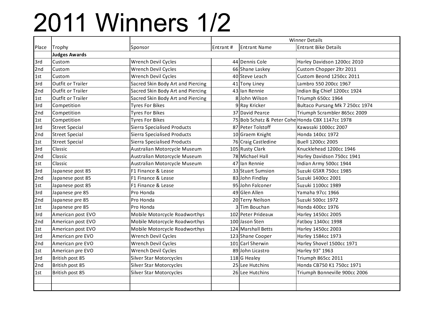 2011-Concours-Winners-1