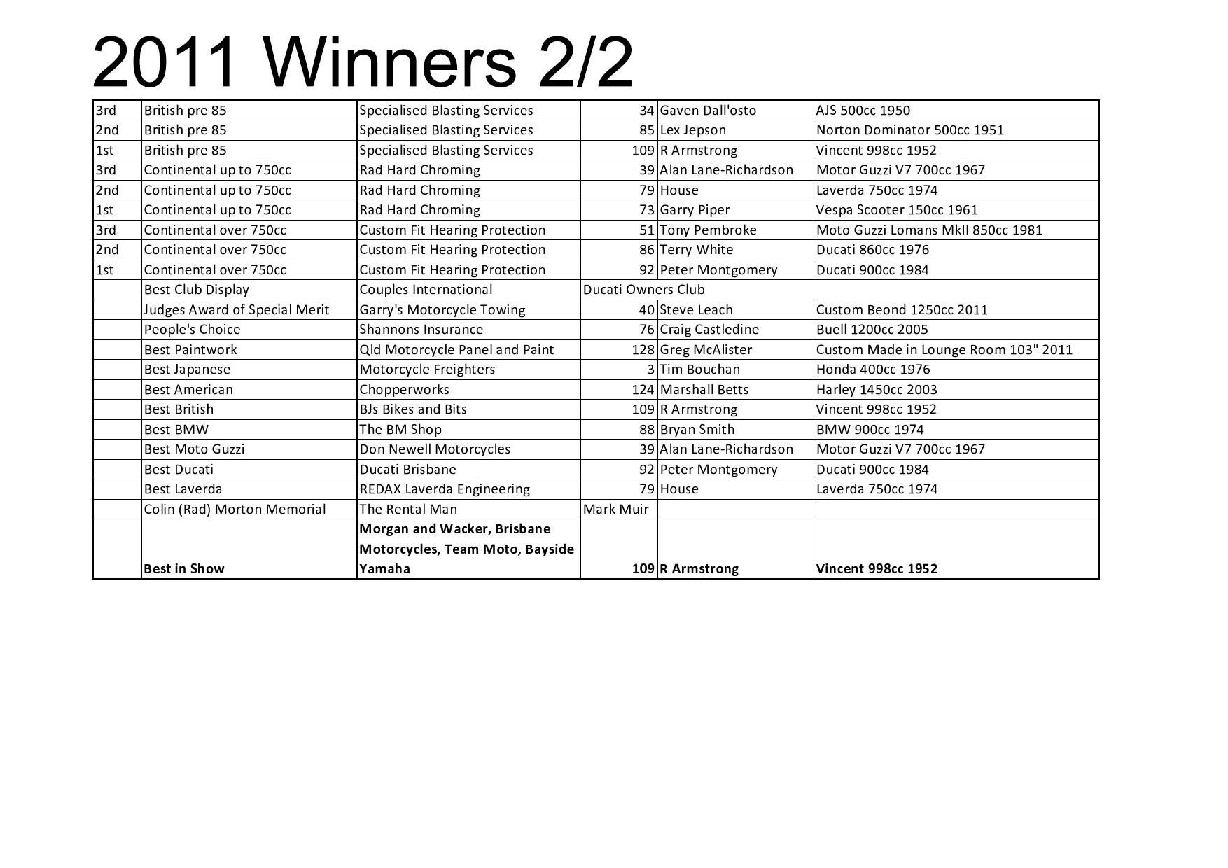 2011-Concours-Winners-2