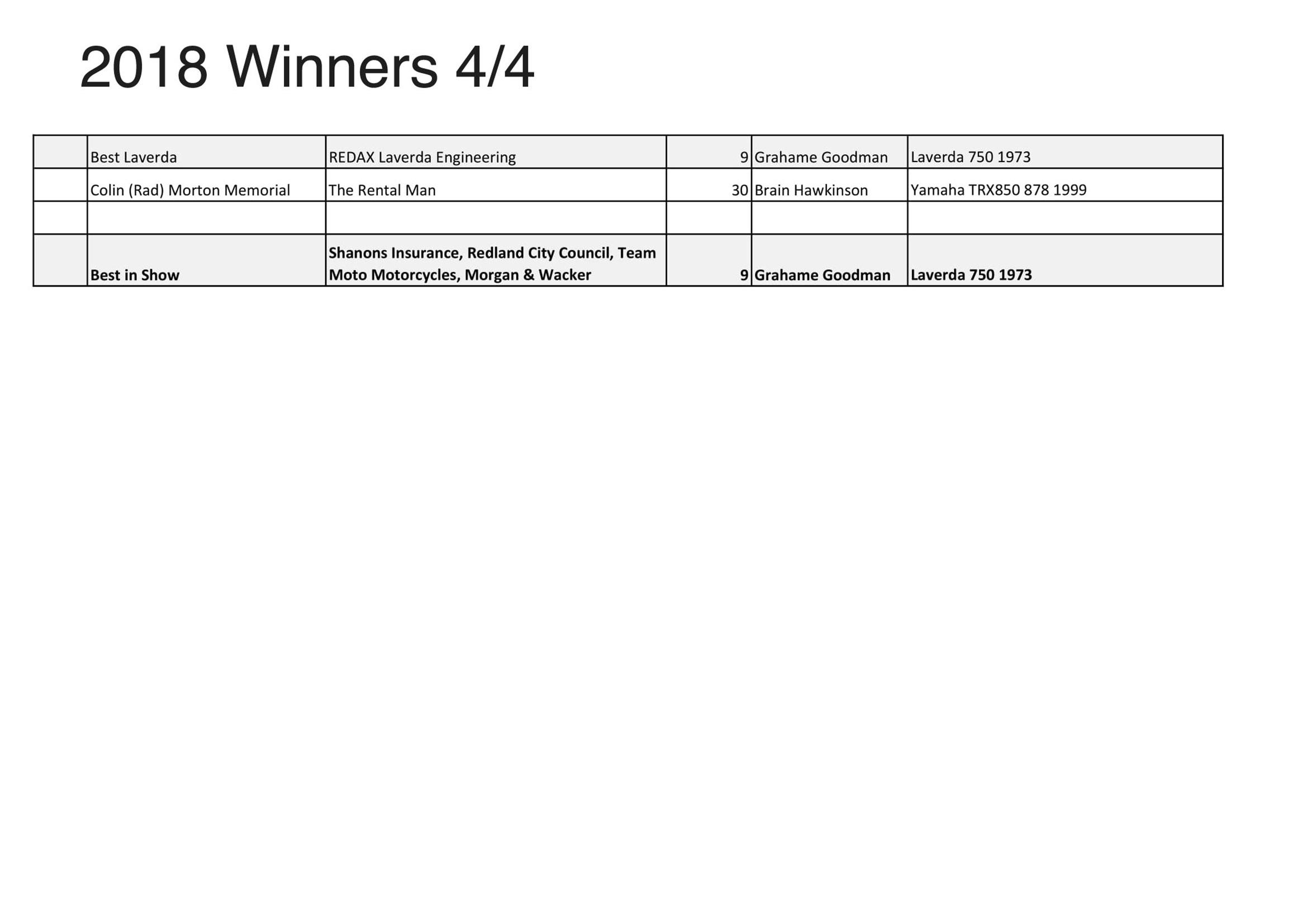 2018-Concourse-Winners-4