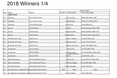 2018-Concourse-Winners-1